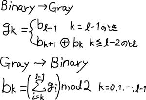 grayコード変換,逆変換アルゴリズム